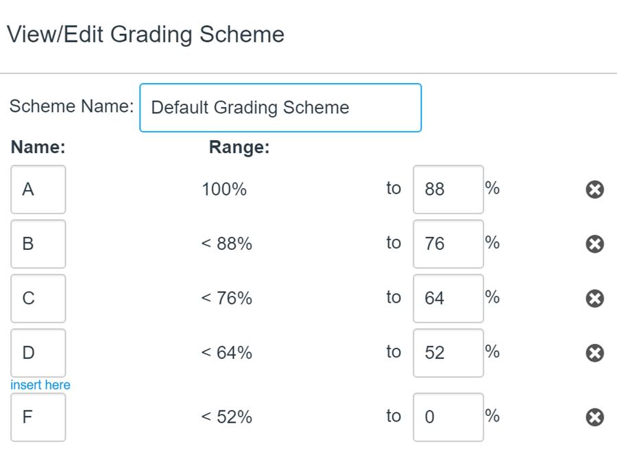Canvas View/Edit Grading Scheme options